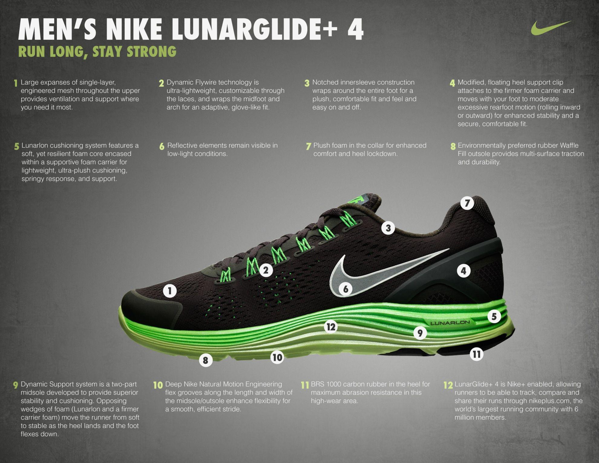 Nike running overpronation