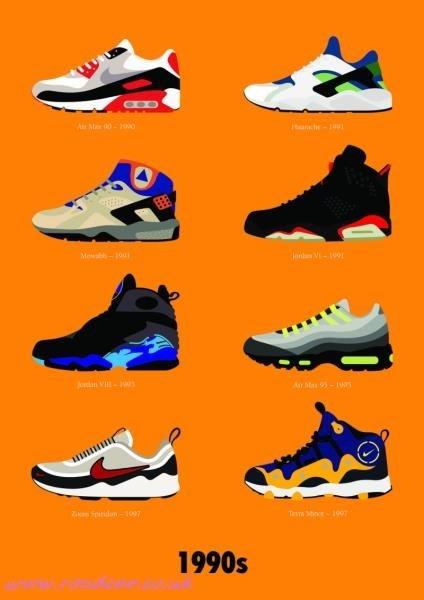 Nike sneakers models