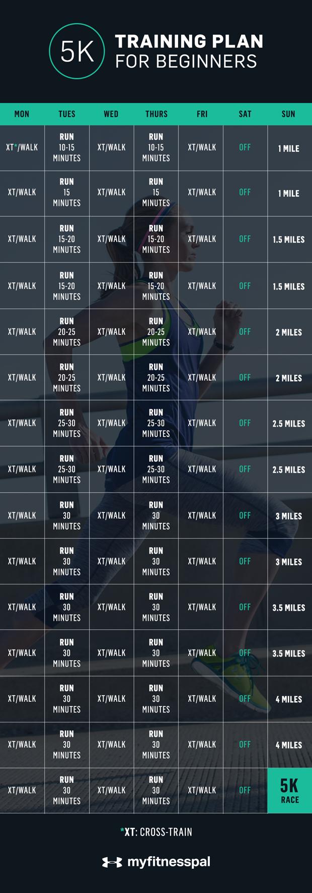 Nike running 10k plan