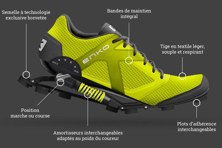 Chaussure running avec bon amorti