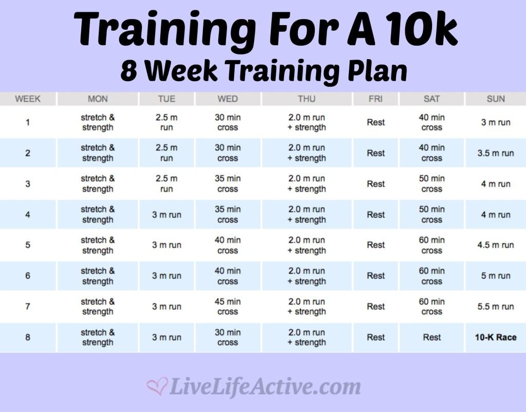 Nike running 10k training plan