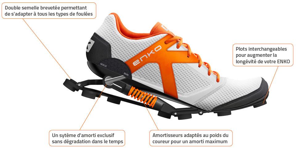 Chaussure de running meilleur amorti