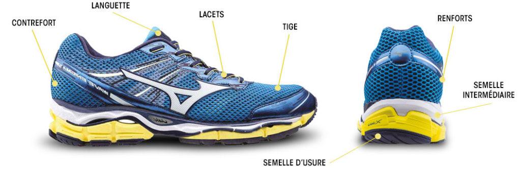 Comment laver ses chaussure de running