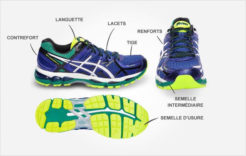 Quelle pointure pour chaussure de running