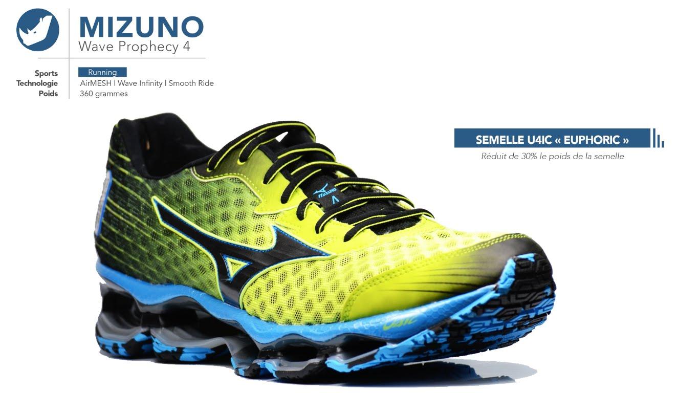 Chaussure running asics ou mizuno