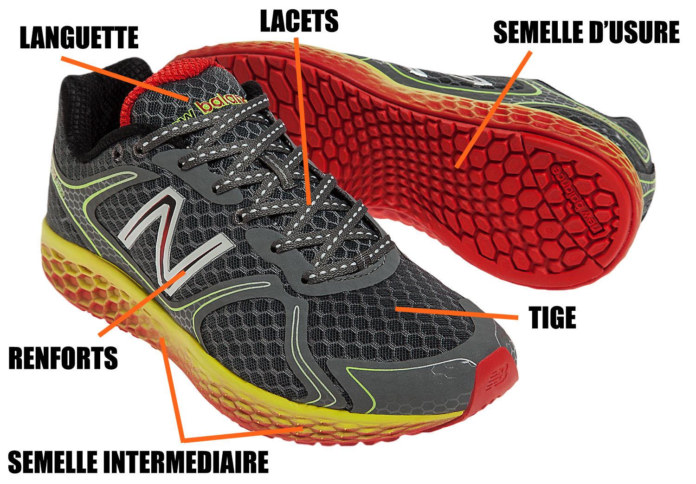 Quelle chaussure running pour supinateur